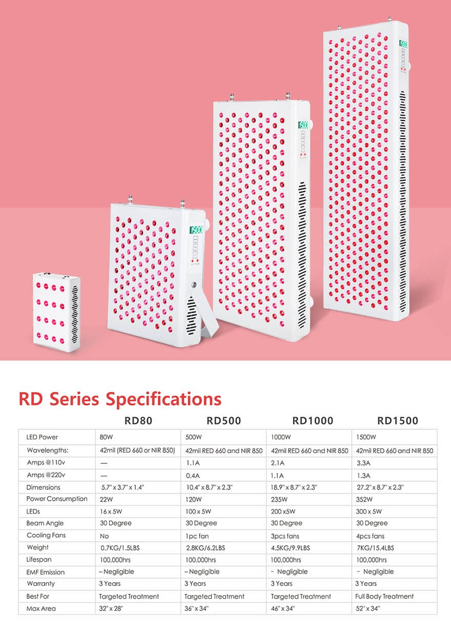 wholesale LED red light therapy devices dropshiping