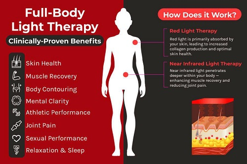 what are the benefits of red light therapy